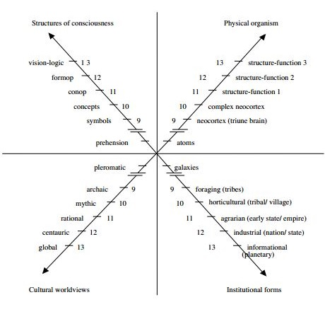 """integration of psychology and christianity essay (""""worldview integration and reflection essay  73359-worldview-integration-and-reflection-essay  is whether christianity and psychology can be."""
