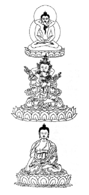 Buddhist Three Bodies